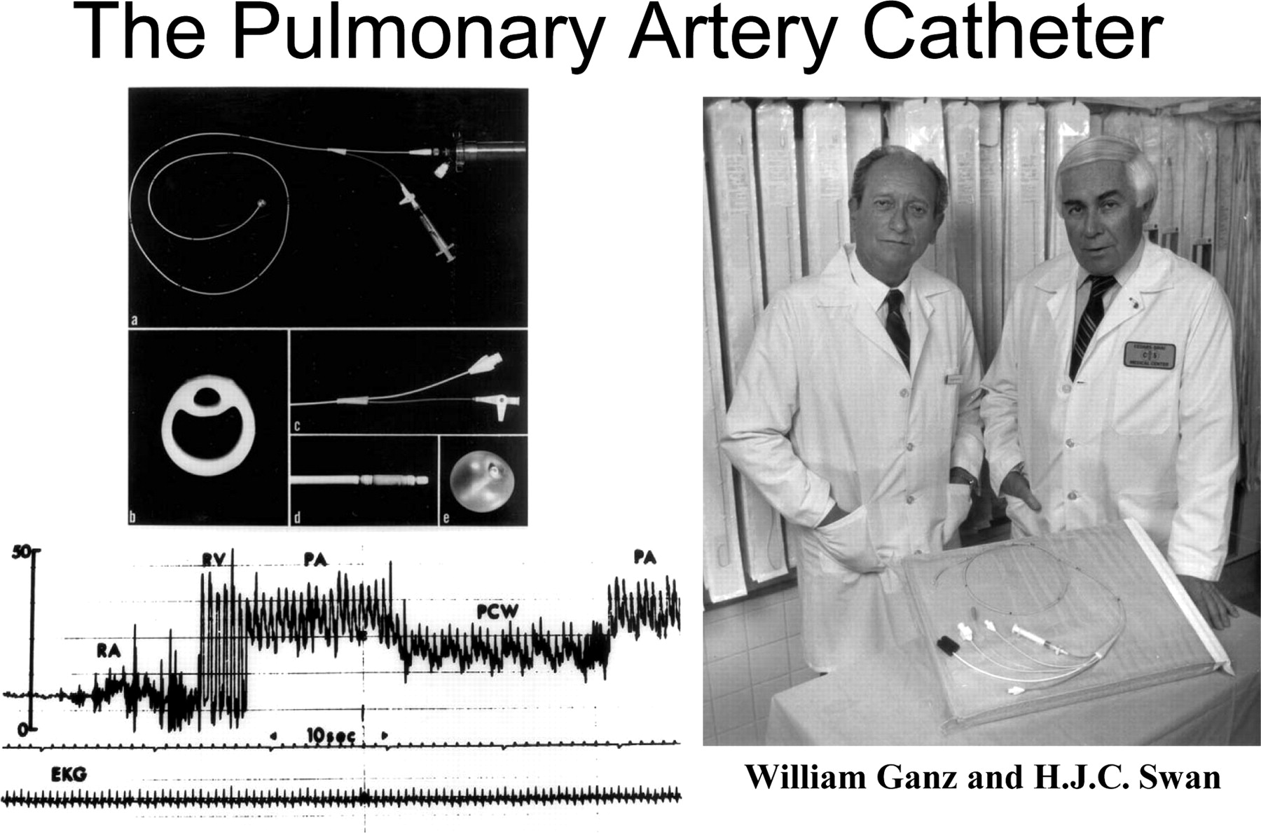 The Pulmolary Artery Catheter